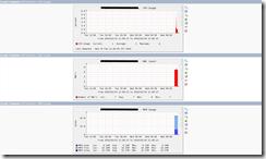 Cacti - HP Procurve graphs