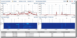 aerohive-spectrum-analysis